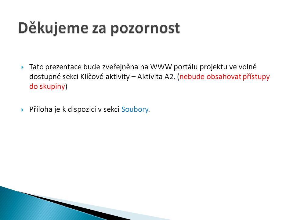  Tato prezentace bude zveřejněna na WWW portálu projektu ve volně dostupné sekci Klíčové aktivity – Aktivita A2.