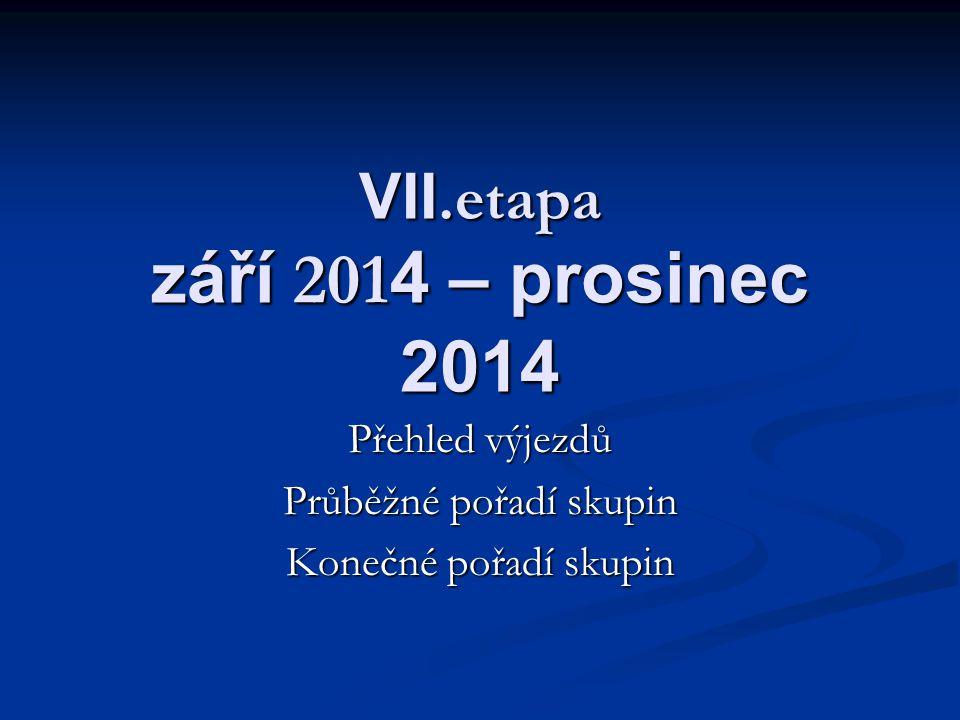 VII.etapa září 201 4 – prosinec 2014 Přehled výjezdů Průběžné pořadí skupin Konečné pořadí skupin