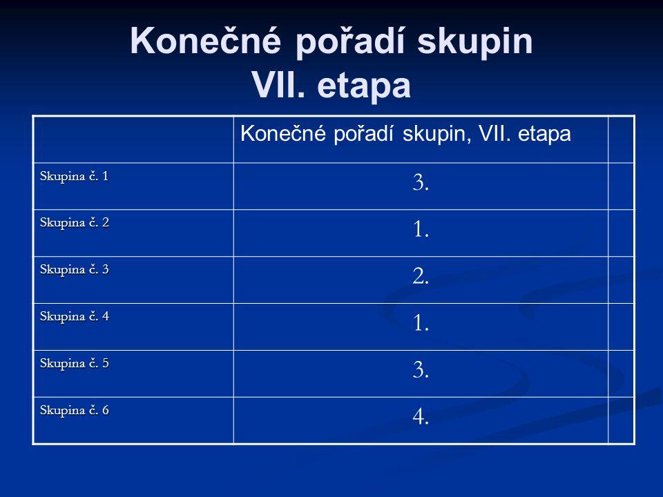 Konečné pořadí skupin VII.etapa Konečné pořadí skupin, VII.