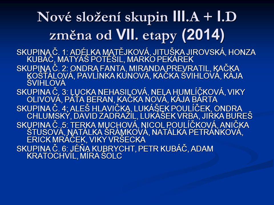 Nové složení skupin III.A + I.D změna od VII.etapy (2014) SKUPINA Č.