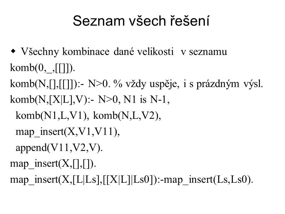 Seznam všech řešení  Všechny kombinace dané velikosti v seznamu komb(0,_,[[]]). komb(N,[],[[]]):- N>0. % vždy uspěje, i s prázdným výsl. komb(N,[X|L]