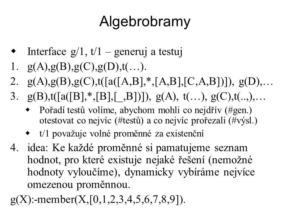 Algebrobramy  Interface g/1, t/1 – generuj a testuj 1.g(A),g(B),g(C),g(D),t(…). 2.g(A),g(B),g(C),t([a([A,B],*,[A,B],[C,A,B])]), g(D),… 3.g(B),t([a([B
