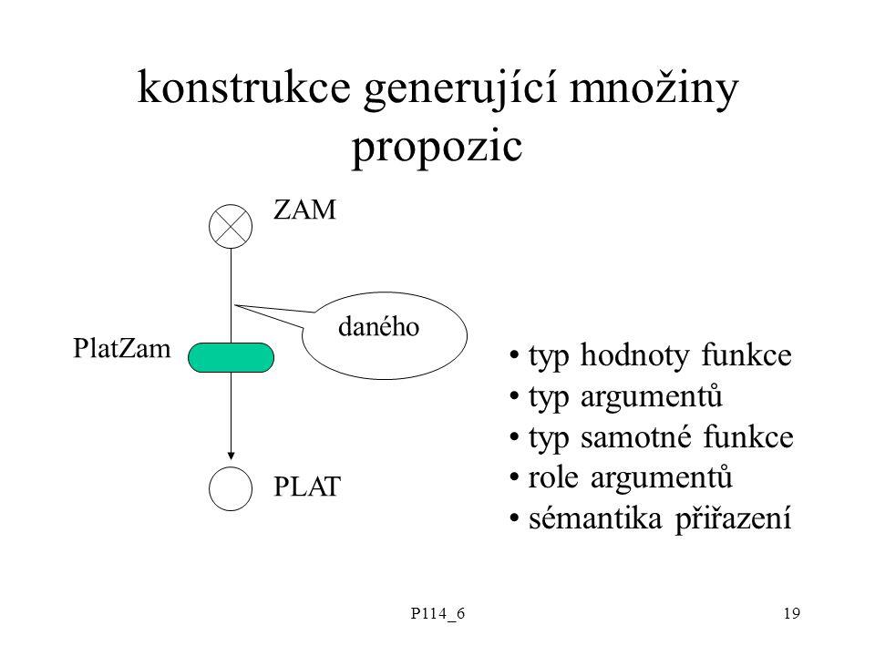 P114_619 konstrukce generující množiny propozic ZAM PLAT daného PlatZam typ hodnoty funkce typ argumentů typ samotné funkce role argumentů sémantika p