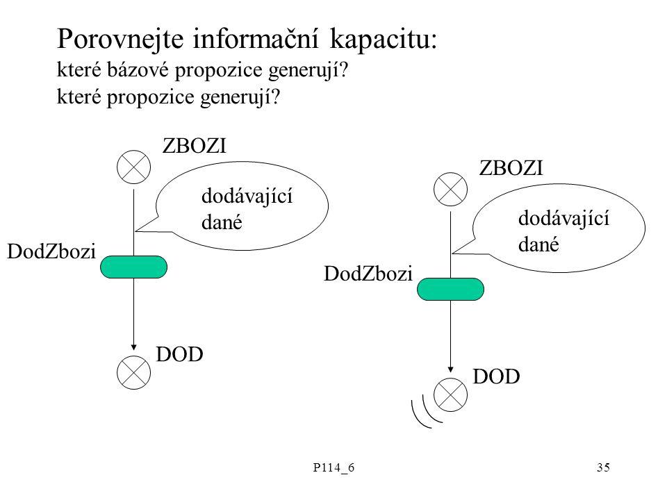 P114_635 Porovnejte informační kapacitu: které bázové propozice generují? které propozice generují? ZBOZI DOD dodávající dané DodZbozi ZBOZI DOD dodáv