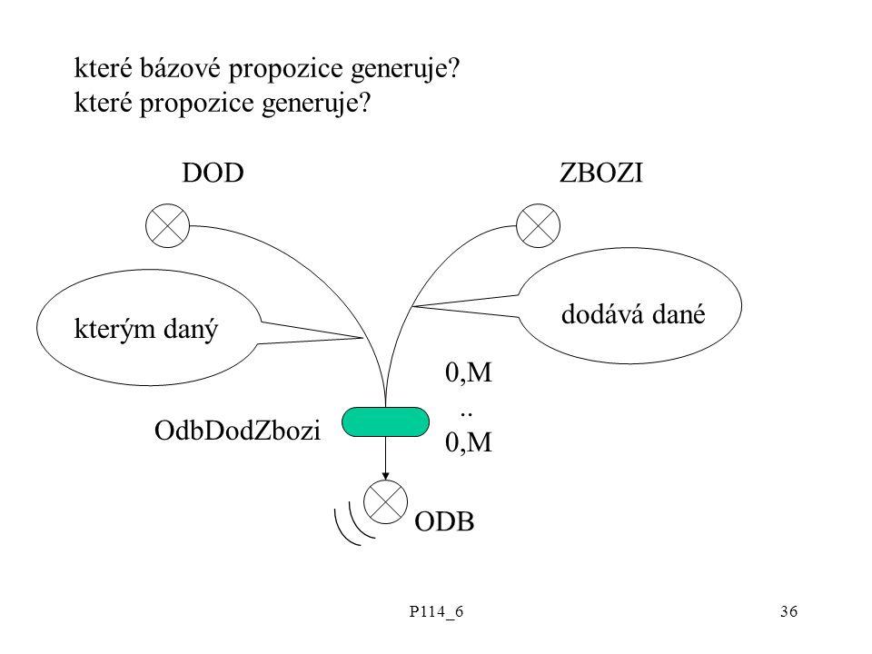 P114_636 které bázové propozice generuje? které propozice generuje? DODZBOZI ODB kterým daný dodává dané OdbDodZbozi 0,M.. 0,M