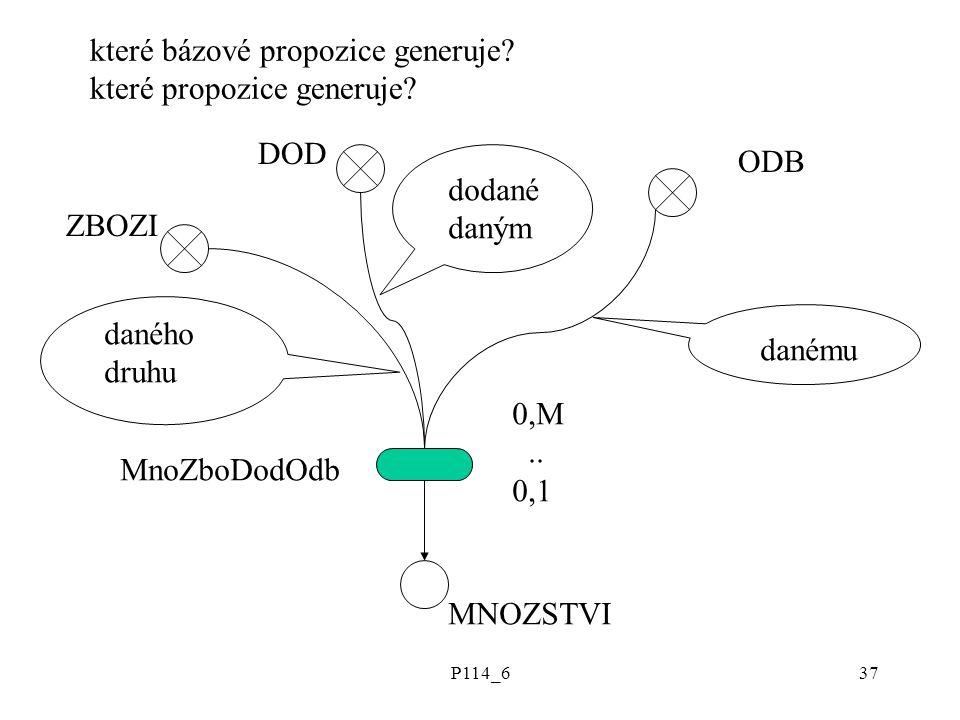P114_637 které bázové propozice generuje? které propozice generuje? MNOZSTVI ZBOZI DOD ODB MnoZboDodOdb daného druhu dodané daným danému 0,M.. 0,1