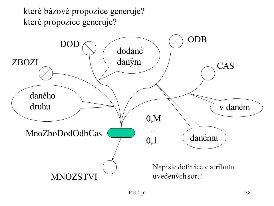 P114_638 které bázové propozice generuje? které propozice generuje? MNOZSTVI ZBOZI DOD ODB MnoZboDodOdbCas daného druhu dodané daným danému 0,M.. 0,1