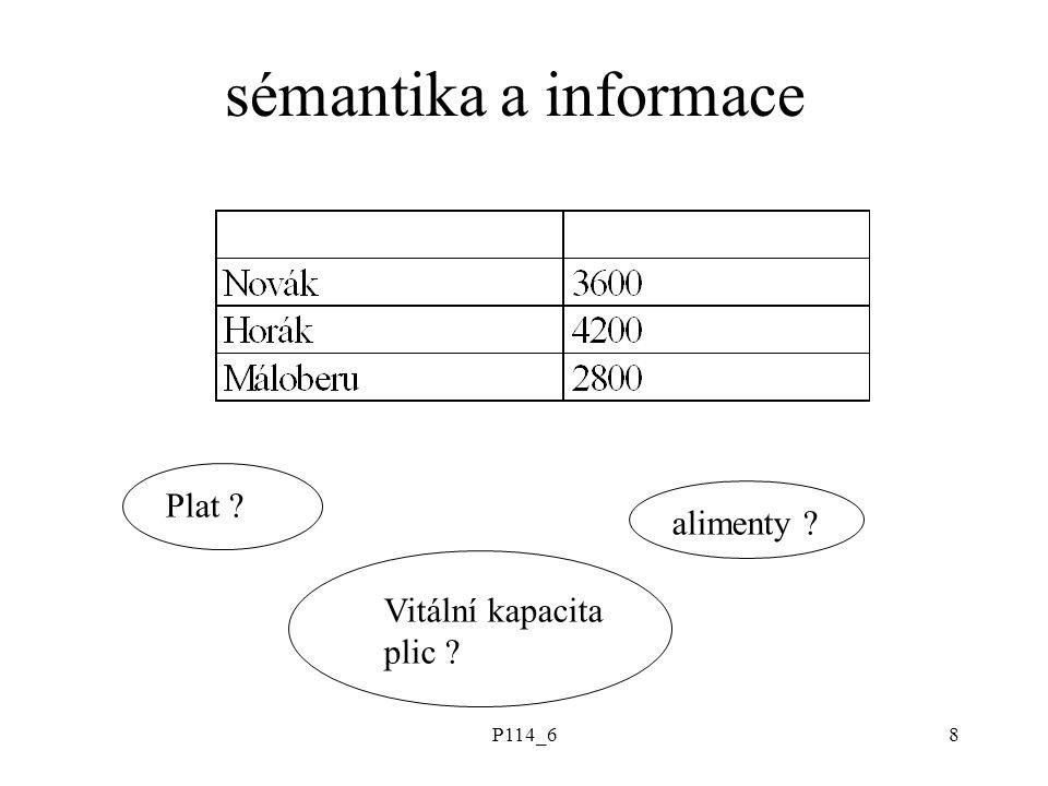 P114_68 sémantika a informace Plat ? Vitální kapacita plic ? alimenty ?