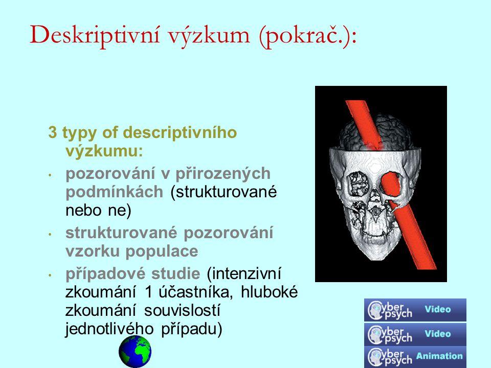 Deskriptivní výzkum (pokrač.): 3 typy of descriptivního výzkumu: pozorování v přirozených podmínkách (strukturované nebo ne) strukturované pozorování
