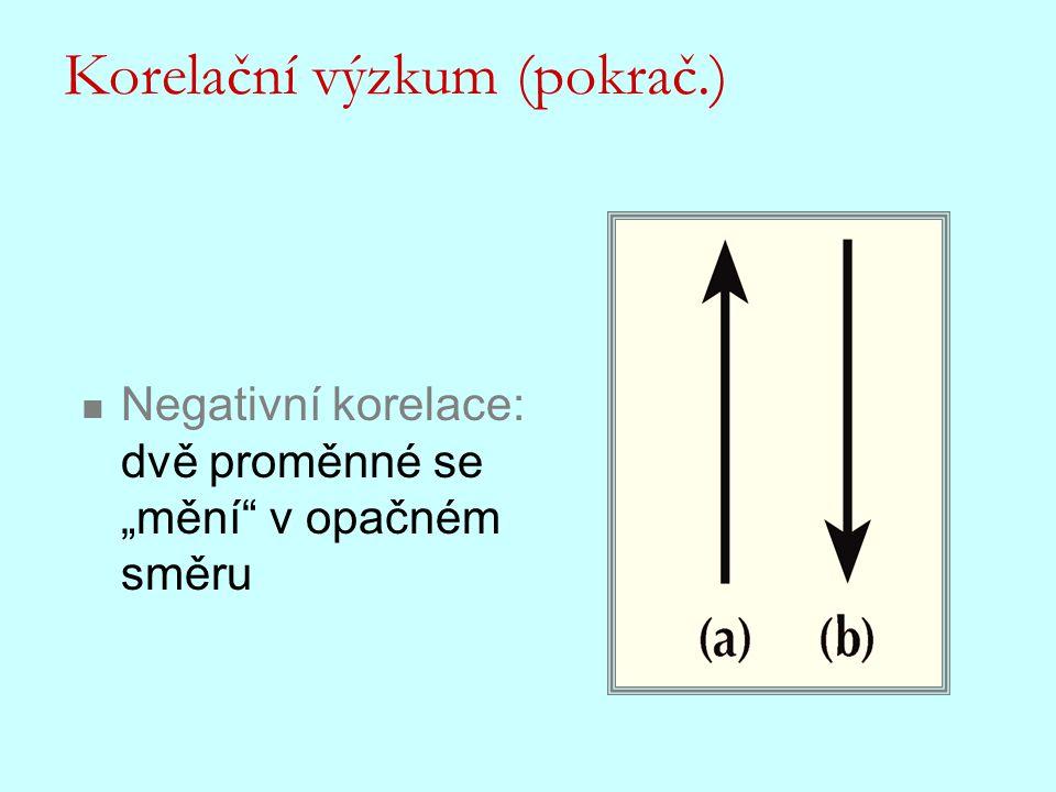 """Negativní korelace: dvě proměnné se """"mění"""" v opačném směru Korelační výzkum (pokrač.)"""