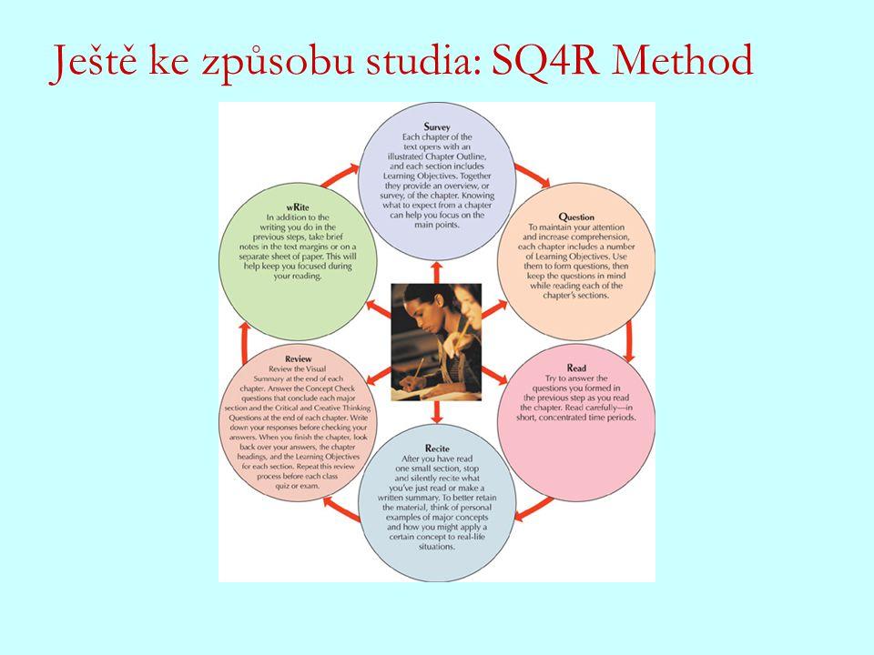 Ještě ke způsobu studia: SQ4R Method