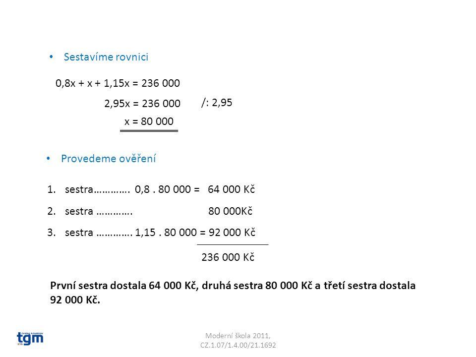 Moderní škola 2011, CZ.1.07/1.4.00/21.1692 Sestavíme rovnici 0,8x + x + 1,15x = 236 000 2,95x = 236 000 /: 2,95 x = 80 000 Provedeme ověření 1.sestra………….