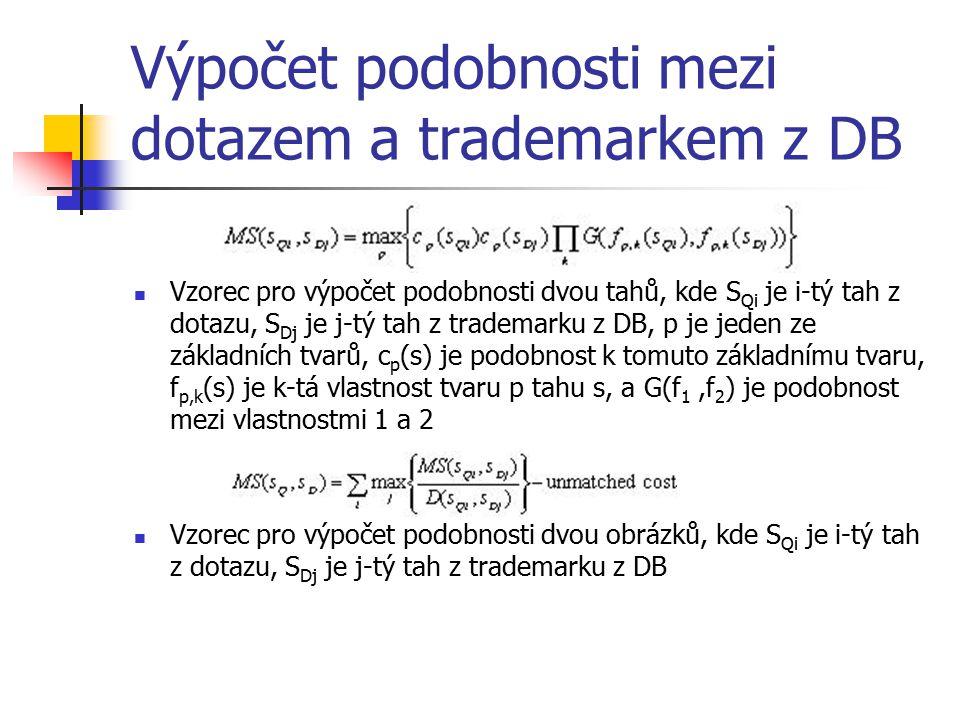 Výpočet podobnosti mezi dotazem a trademarkem z DB Vzorec pro výpočet podobnosti dvou tahů, kde S Qi je i-tý tah z dotazu, S Dj je j-tý tah z trademarku z DB, p je jeden ze základních tvarů, c p (s) je podobnost k tomuto základnímu tvaru, f p,k (s) je k-tá vlastnost tvaru p tahu s, a G(f 1,f 2 ) je podobnost mezi vlastnostmi 1 a 2 Vzorec pro výpočet podobnosti dvou obrázků, kde S Qi je i-tý tah z dotazu, S Dj je j-tý tah z trademarku z DB