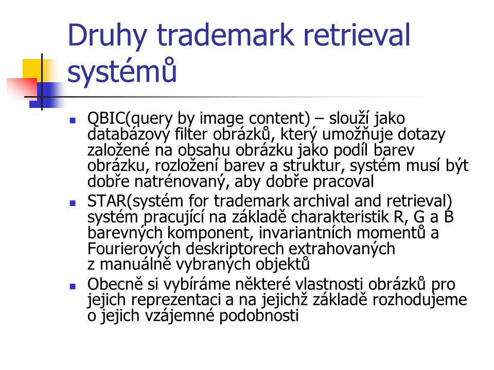 Druhy trademark retrieval systémů QBIC(query by image content) – slouží jako databázový filter obrázků, který umožňuje dotazy založené na obsahu obrázku jako podíl barev obrázku, rozložení barev a struktur, systém musí být dobře natrénovaný, aby dobře pracoval STAR(systém for trademark archival and retrieval) systém pracující na základě charakteristik R, G a B barevných komponent, invariantních momentů a Fourierových deskriptorech extrahovaných z manuálně vybraných objektů Obecně si vybíráme některé vlastnosti obrázků pro jejich reprezentaci a na jejichž základě rozhodujeme o jejich vzájemné podobnosti