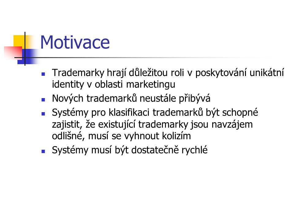 Motivace Trademarky hrají důležitou roli v poskytování unikátní identity v oblasti marketingu Nových trademarků neustále přibývá Systémy pro klasifikaci trademarků být schopné zajistit, že existující trademarky jsou navzájem odlišné, musí se vyhnout kolizím Systémy musí být dostatečně rychlé