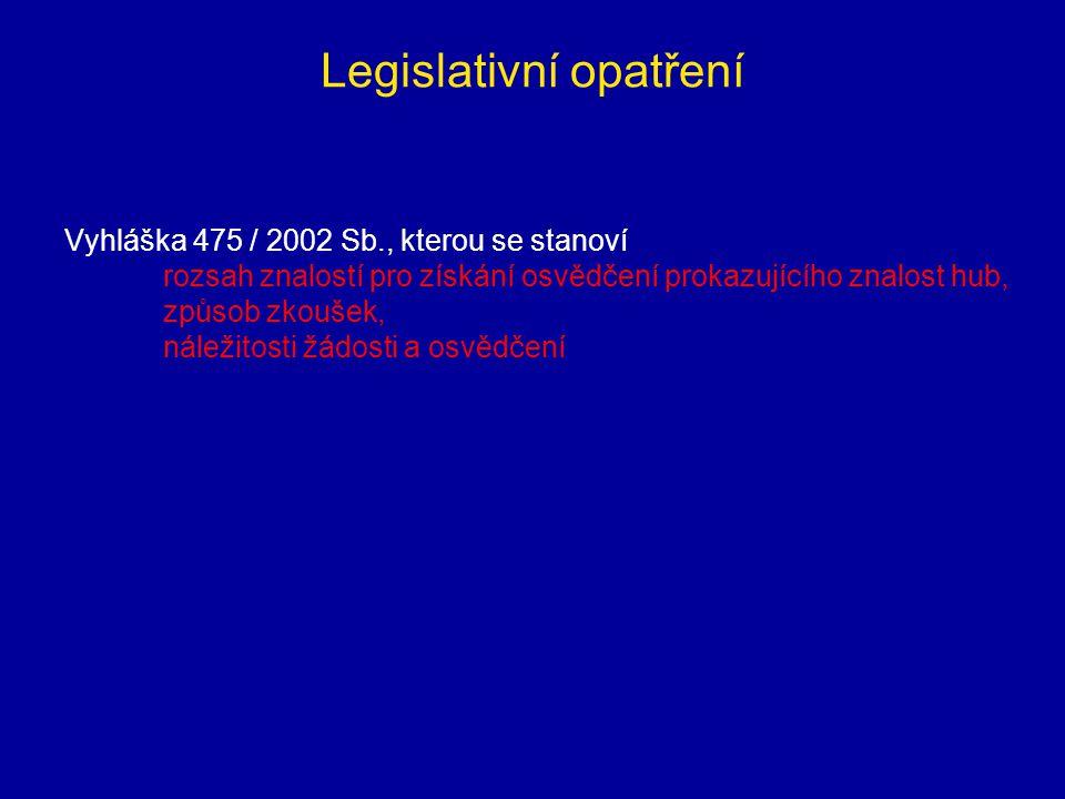 Legislativní opatření Vyhláška 475 / 2002 Sb., kterou se stanoví rozsah znalostí pro získání osvědčení prokazujícího znalost hub, způsob zkoušek, nále