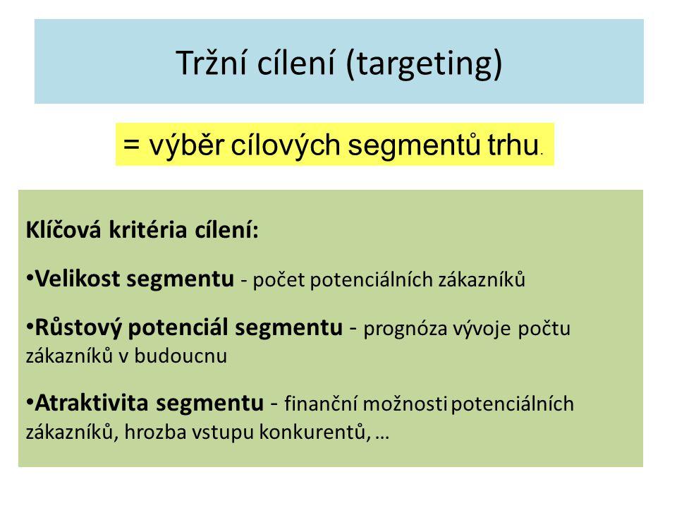 Tržní cílení (targeting) Klíčová kritéria cílení: Velikost segmentu - počet potenciálních zákazníků Růstový potenciál segmentu - prognóza vývoje počtu zákazníků v budoucnu Atraktivita segmentu - finanční možnosti potenciálních zákazníků, hrozba vstupu konkurentů, … = výběr cílových segmentů trhu.
