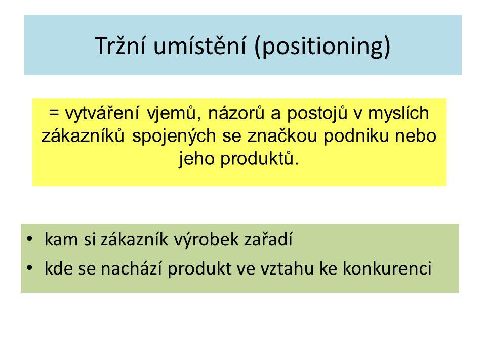 Tržní umístění (positioning) kam si zákazník výrobek zařadí kde se nachází produkt ve vztahu ke konkurenci = vytváření vjemů, názorů a postojů v myslí