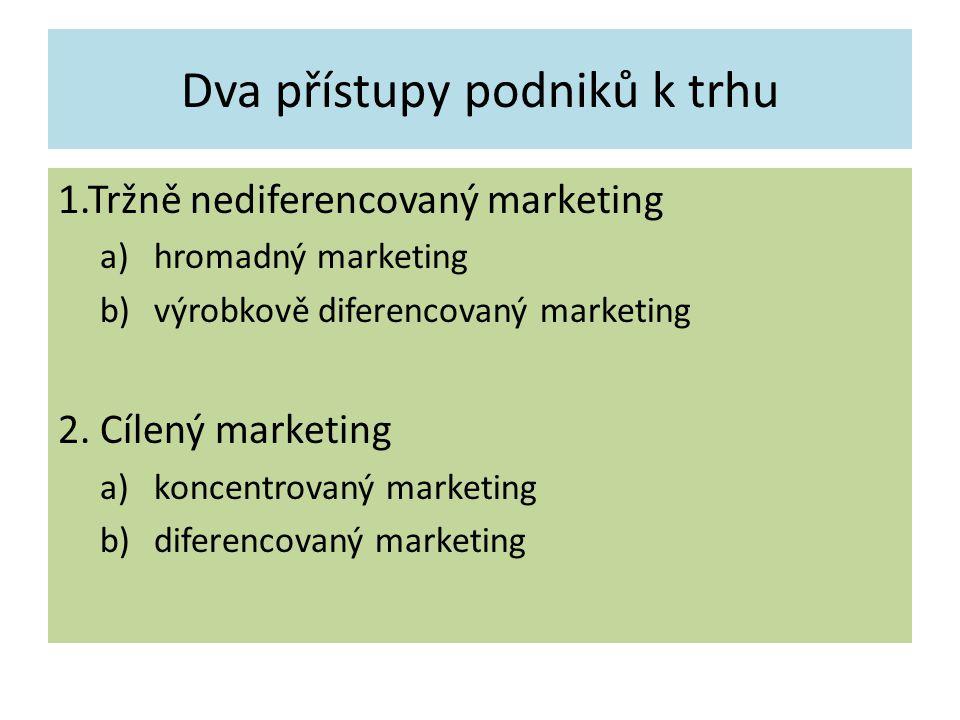 Dva přístupy podniků k trhu 1.Tržně nediferencovaný marketing a)hromadný marketing b)výrobkově diferencovaný marketing 2. Cílený marketing a)koncentro