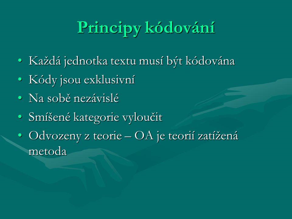 Principy kódování Každá jednotka textu musí být kódovánaKaždá jednotka textu musí být kódována Kódy jsou exklusivníKódy jsou exklusivní Na sobě nezávi