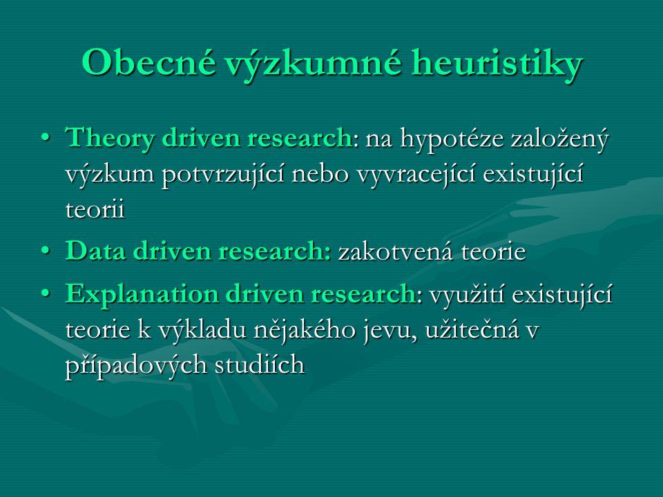 Obecné výzkumné heuristiky Theory driven research: na hypotéze založený výzkum potvrzující nebo vyvracející existující teoriiTheory driven research: n