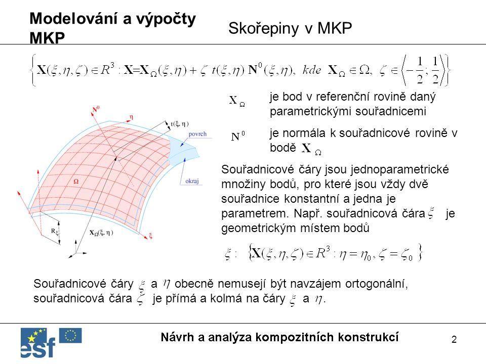 2 Modelování a výpočty MKP Skořepiny v MKP je bod v referenční rovině daný parametrickými souřadnicemi je normála k souřadnicové rovině v bodě Souřadn