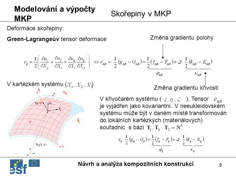9 Modelování a výpočty MKP Skořepiny v MKP Deformace skořepiny: Green-Lagrangeův tensor deformace V kartézkém systému ( ) Změna gradientu polohy Změna