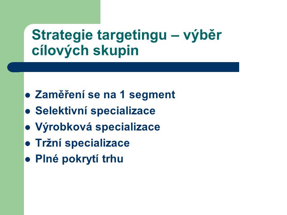Strategie targetingu – výběr cílových skupin Zaměření se na 1 segment Selektivní specializace Výrobková specializace Tržní specializace Plné pokrytí t