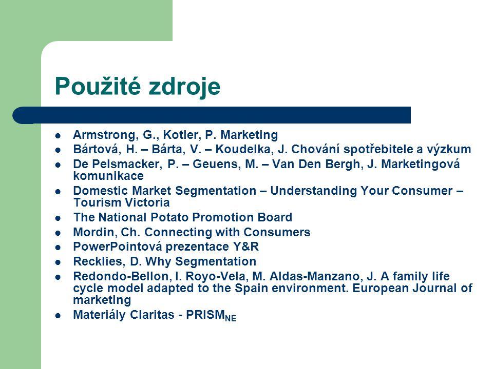 Použité zdroje Armstrong, G., Kotler, P. Marketing Bártová, H. – Bárta, V. – Koudelka, J. Chování spotřebitele a výzkum De Pelsmacker, P. – Geuens, M.