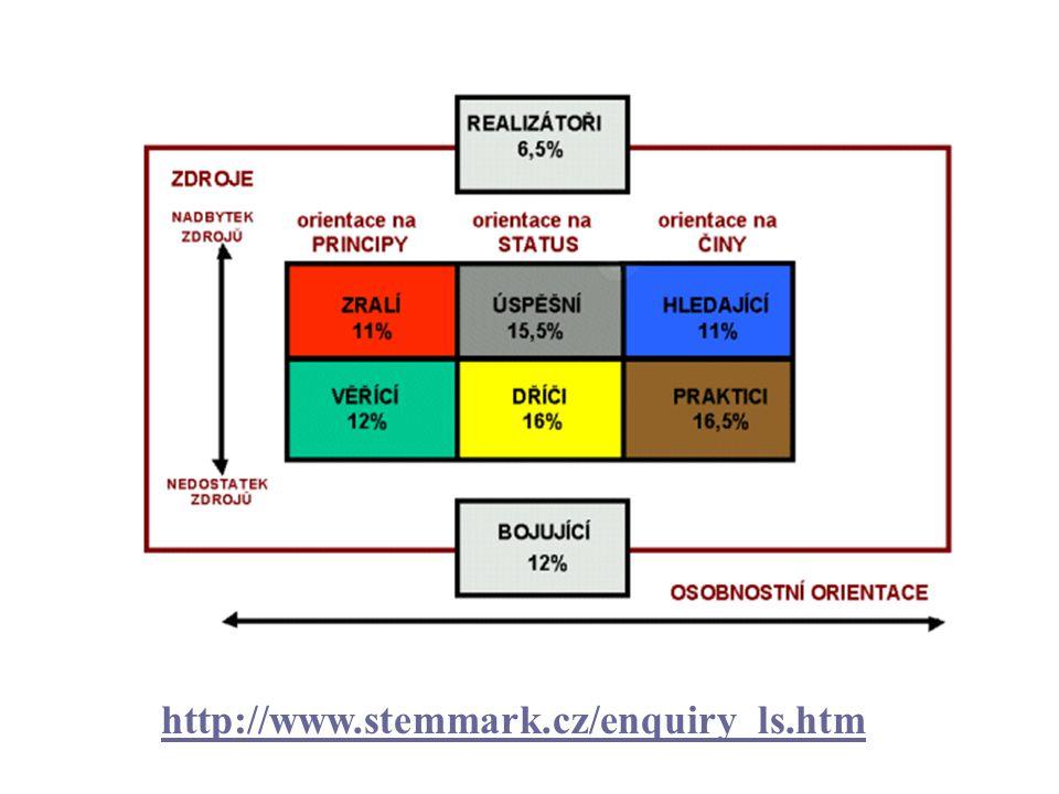 Segmentační kritéria II.KRITÉRIA REAKCÍ NA MAR.