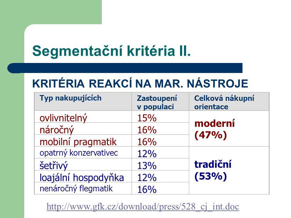 Segmentační kritéria II. KRITÉRIA REAKCÍ NA MAR. NÁSTROJE Typ nakupujícíchZastoupení v populaci Celková nákupní orientace ovlivnitelný15% moderní (47%