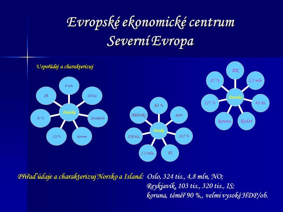 Evropské ekonomické centrum Severní Evropa Uspořádej a charakterizuj Dánsko DK 5,5 mln.