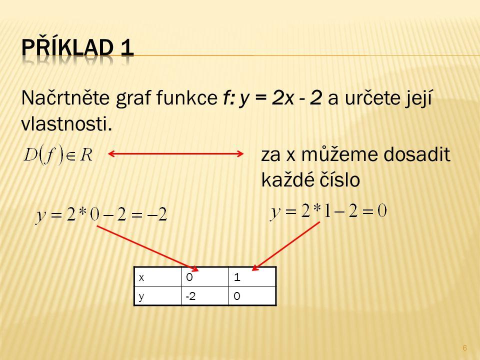 Načrtněte graf funkce f: y = 2x - 2 a určete její vlastnosti. za x můžeme dosadit každé číslo x01 y-20 6