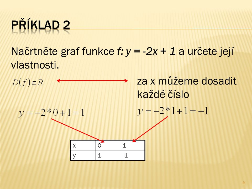 Načrtněte graf funkce f: y = -2x + 1 a určete její vlastnosti. za x můžeme dosadit každé číslo x01 y1 8