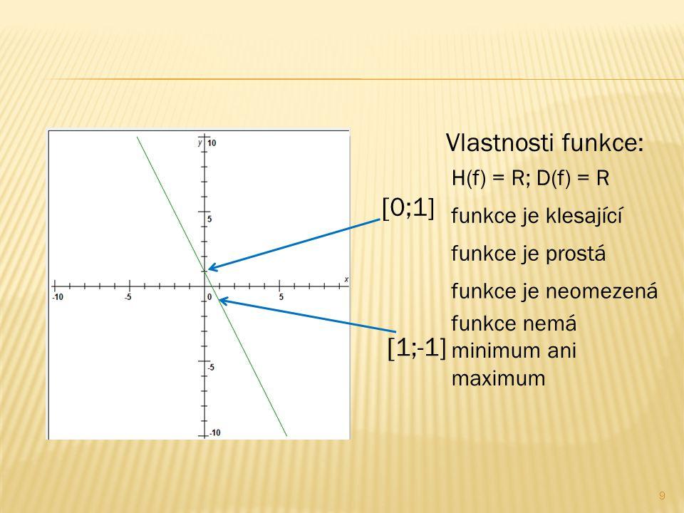  0;1]  1;-1] Vlastnosti funkce: H(f) = R; D(f) = R funkce je klesající funkce je prostá funkce je neomezená funkce nemá minimum ani maximum 9