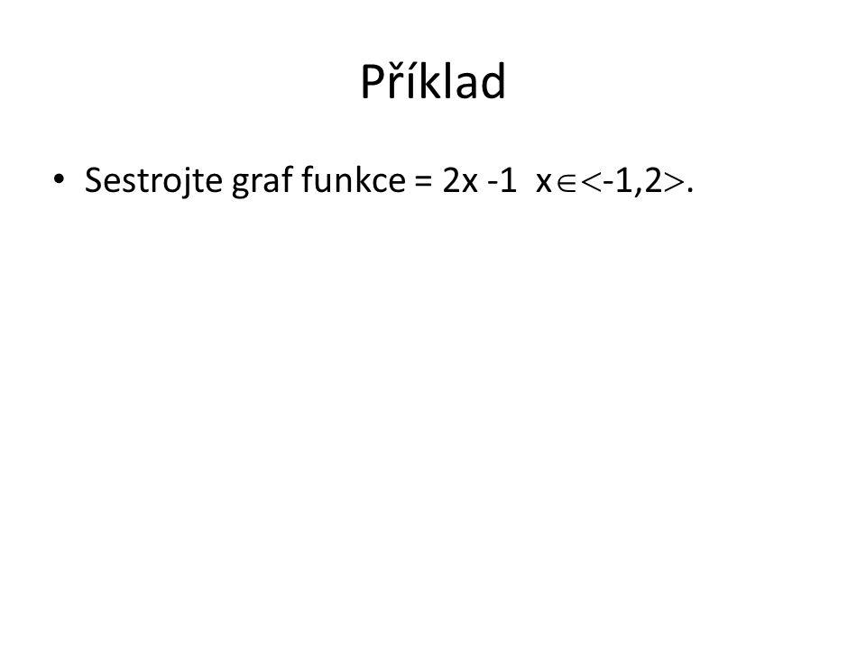 Příklad Sestrojte graf funkce = 2x -1 x  -1,2 .
