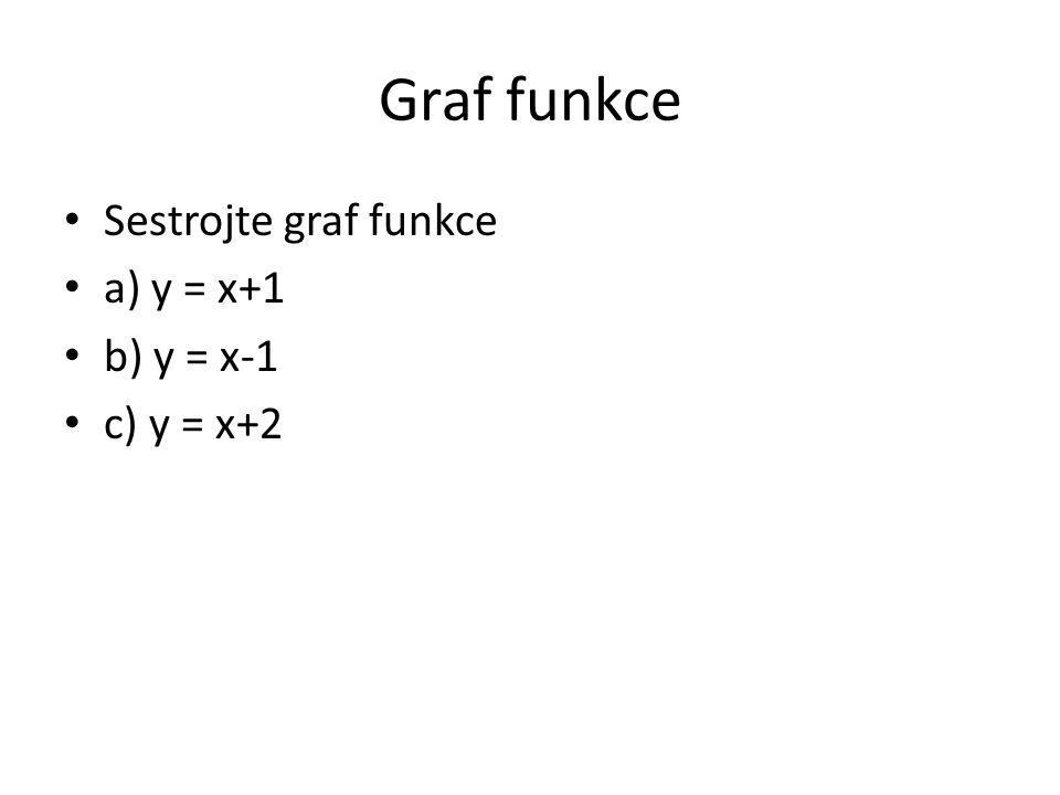 Graf funkce Sestrojte graf funkce a) y = x+1 b) y = x-1 c) y = x+2