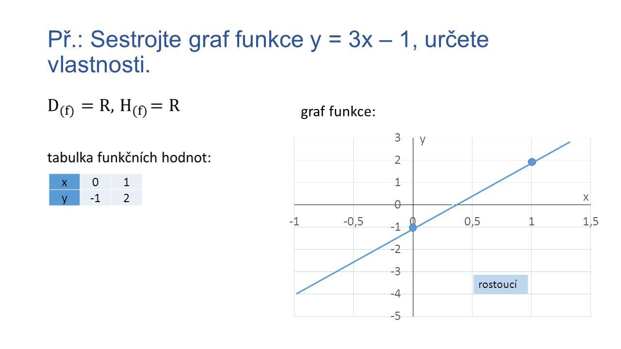Př.: Sestrojte graf funkce y = 3x – 1, určete vlastnosti. x01 y2 graf funkce: rostoucí