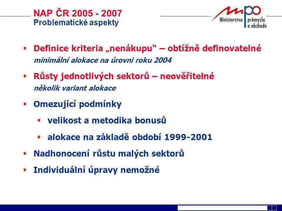 """NAP ČR 2005 - 2007 Problematické aspekty  Definice kriteria """"nenákupu"""" – obtížně definovatelné minimální alokace na úrovni roku 2004  Růsty jednotli"""
