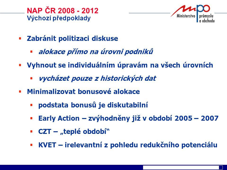 NAP ČR 2008 - 2012 Výchozí předpoklady  Zabránit politizaci diskuse  alokace přímo na úrovni podniků  Vyhnout se individuálním úpravám na všech úro