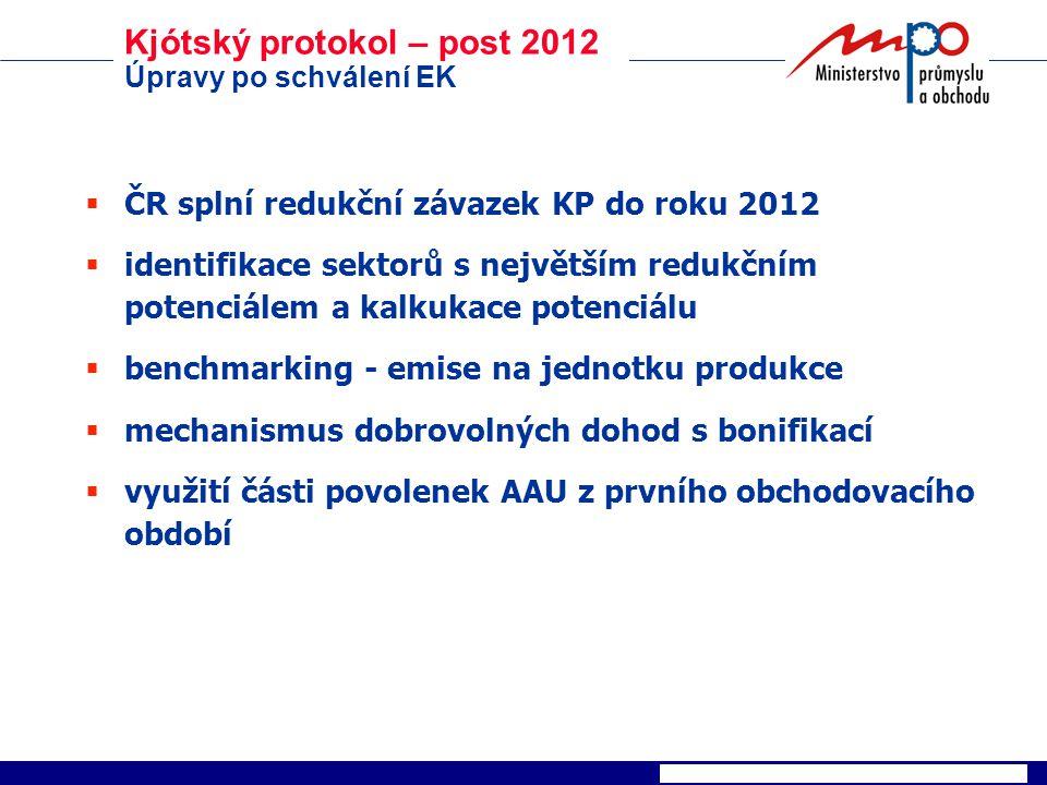 Kjótský protokol – post 2012 Úpravy po schválení EK  ČR splní redukční závazek KP do roku 2012  identifikace sektorů s největším redukčním potenciál