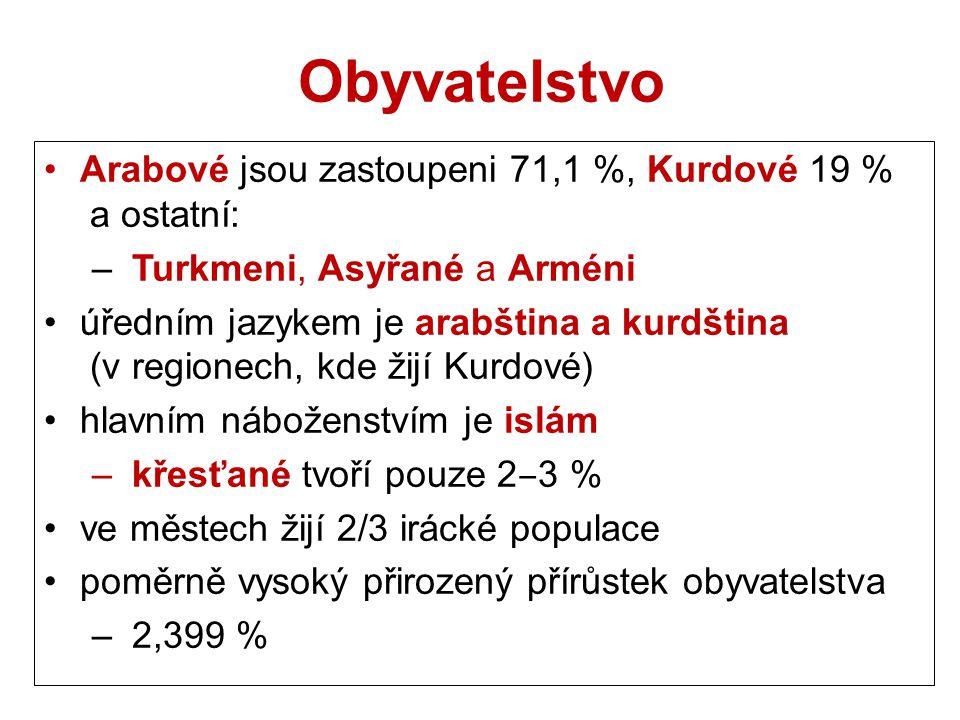 Obyvatelstvo Arabové jsou zastoupeni 71,1 %, Kurdové 19 % a ostatní: – Turkmeni, Asyřané a Arméni úředním jazykem je arabština a kurdština (v regionec