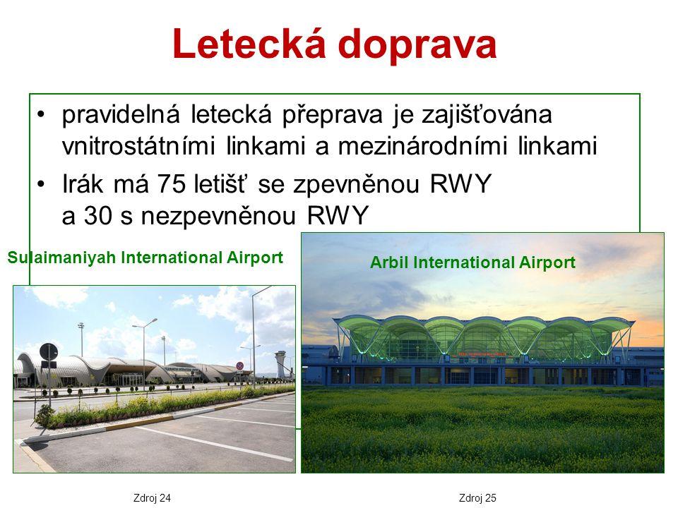 Letecká doprava pravidelná letecká přeprava je zajišťována vnitrostátními linkami a mezinárodními linkami Irák má 75 letišť se zpevněnou RWY a 30 s ne