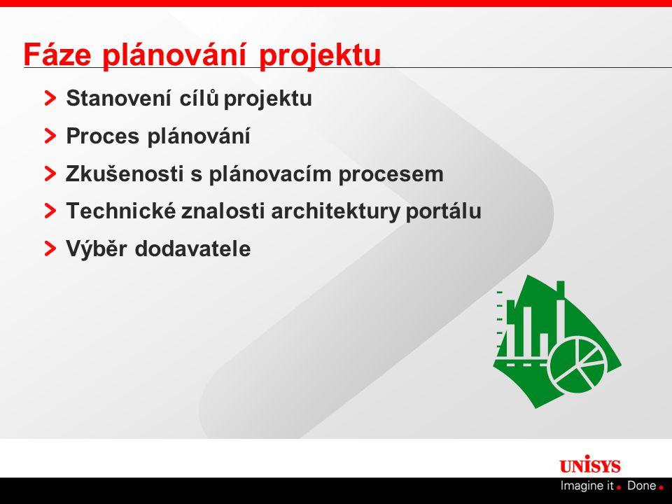 Fáze plánování projektu Stanovení cílů projektu Proces plánování Zkušenosti s plánovacím procesem Technické znalosti architektury portálu Výběr dodava