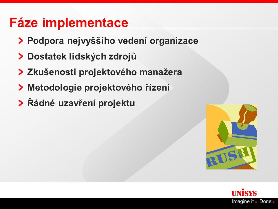 Fáze implementace Podpora nejvyššího vedení organizace Dostatek lidských zdrojů Zkušenosti projektového manažera Metodologie projektového řízení Řádné