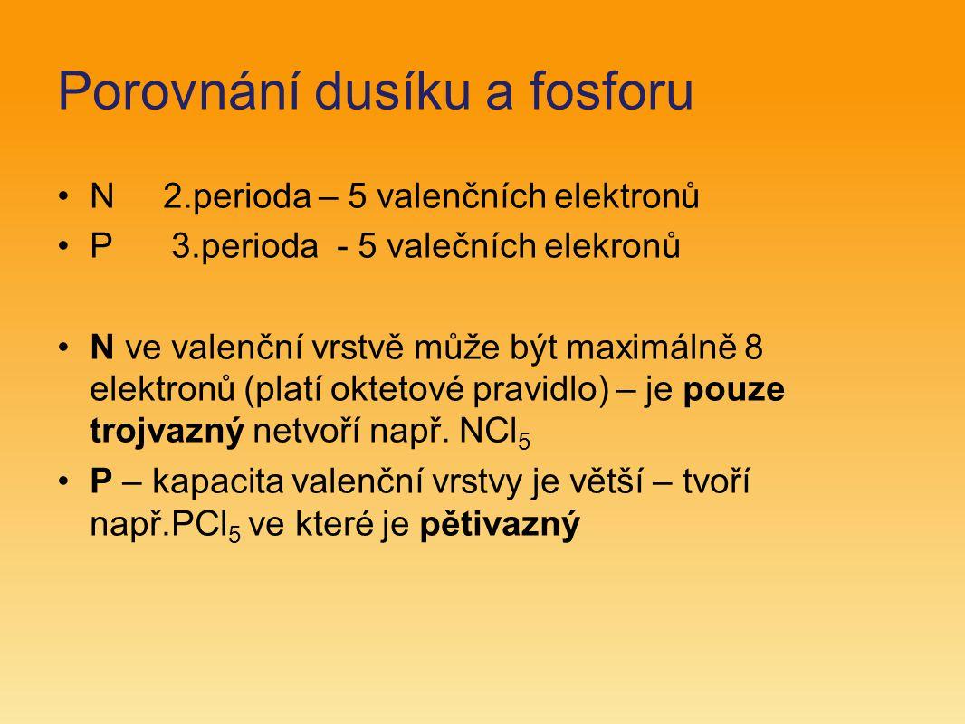 Porovnání dusíku a fosforu N 2.perioda – 5 valenčních elektronů P 3.perioda - 5 valečních elekronů N ve valenční vrstvě může být maximálně 8 elektronů (platí oktetové pravidlo) – je pouze trojvazný netvoří např.