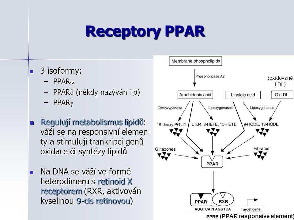 Receptory PPAR 3 isoformy: 3 isoformy: –PPAR  –PPAR δ (někdy nazýván i  ) –PPAR γ Regulují metabolismus lipidů: váží se na responsivní elemen- ty a