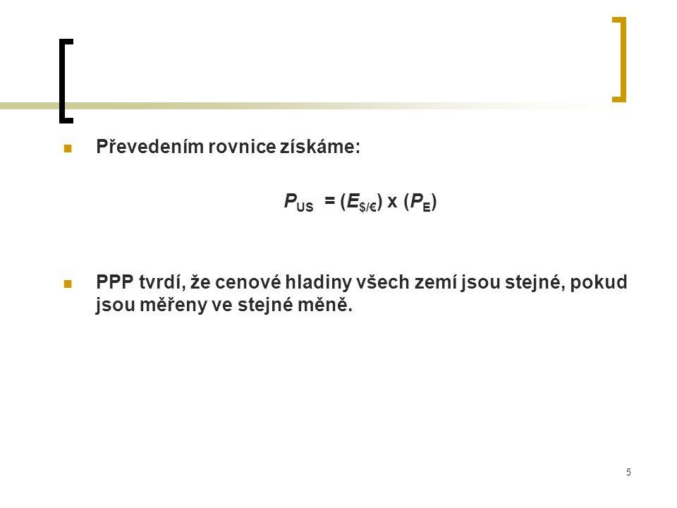36 Shrnutí Absolutní PPP říká, že kupní síla jakékoliv měny je stejná v jakékoliv zemi a plyne z ní i platnost relativní PPP.