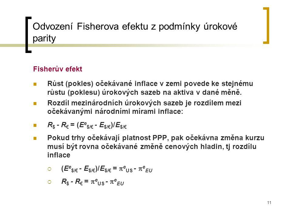 11 Odvození Fisherova efektu z podmínky úrokové parity Fisherův efekt Růst (pokles) očekávané inflace v zemi povede ke stejnému růstu (poklesu) úrokov