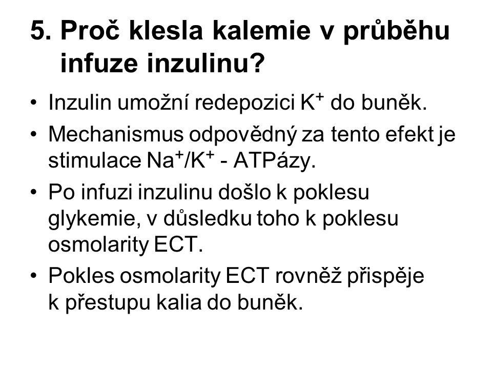 5. Proč klesla kalemie v průběhu infuze inzulinu? Inzulin umožní redepozici K + do buněk. Mechanismus odpovědný za tento efekt je stimulace Na + /K +